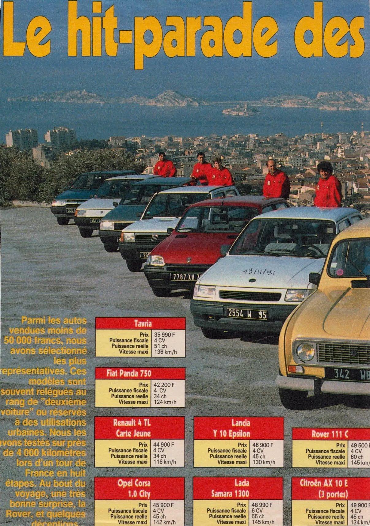 Сравнительный тест бюджетных авто во Франции (Таврия - вторая с конца)