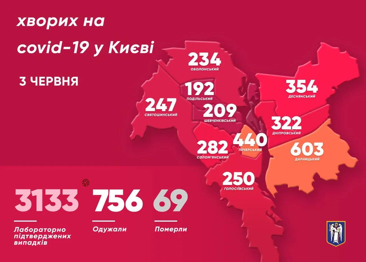 Статистика заболеваемости COVID-19 в Киеве