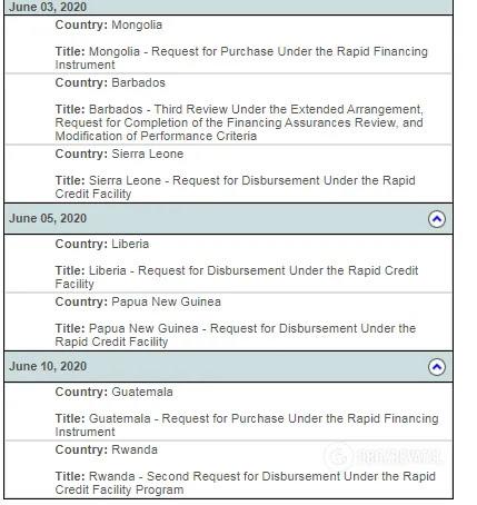 Повестка дня на сайте МВФ