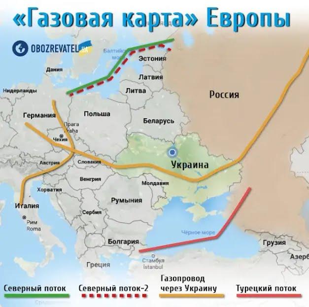Газова карта Європи