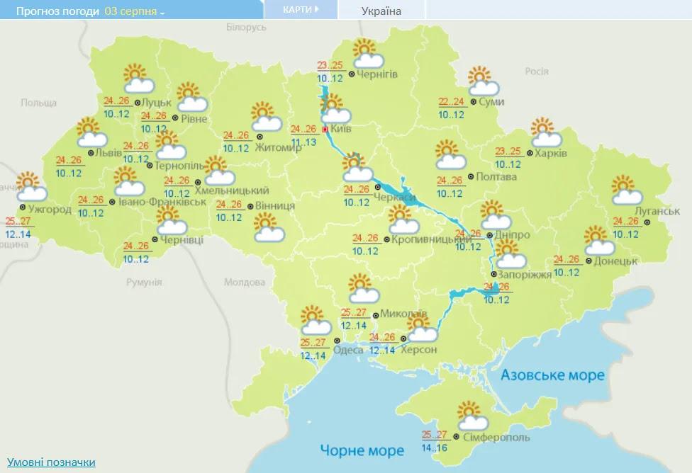 Прогноз погоды от Украинского гидрометцентра