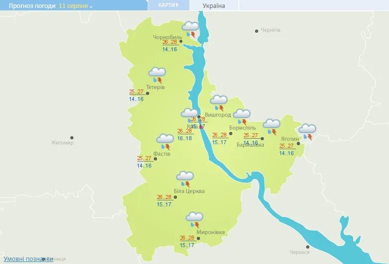 Погода в Киевской области.