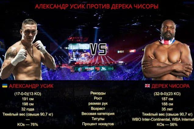 В 2020 году возможен бой и украинца Александра Усика